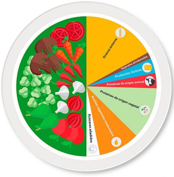 """Recorta este dibujo del informe """"Alimentos Planeta Salud"""" de EAT y pégalo con un imán en tu nevera. Así podrás contribuir a un sistema alimentario respetuoso."""